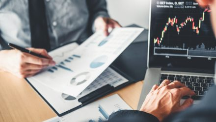 Direxion Debuts ETFs Focused on Dynamic Hedging, High Growth & Fallen Knives