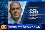ETF Edge: Dave Nadig Talks Safe Haven ETF Inflows Following Market Rally