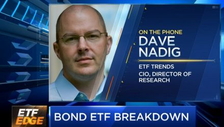 ETF Edge Dave Nadig Talks Safe Haven ETF Inflows Following Market Rally