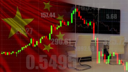 Fixed Income Investors Have Opportunities in China Bonds