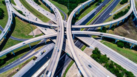 Infrastructure Is Moving Into Limelight, Consider This ETF
