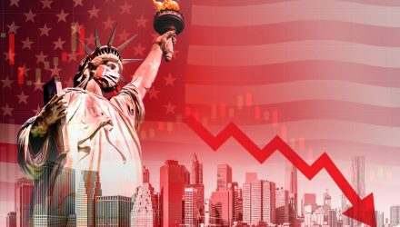 Shortest Recession in U.S. History?