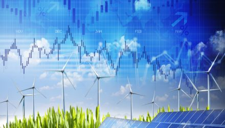 Signs Abound the Energy Landscape Is Changing