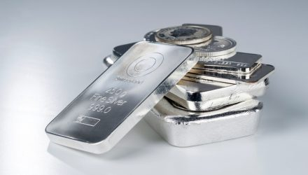 Silver Investors Are Out in Full Force and it's Likely to Continue