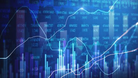 Size Up Smart Grid Investing With This Diverse ETF