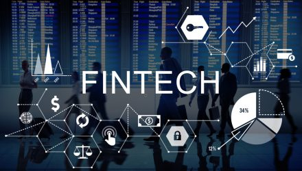 Square PPP Loan Share Highlights Benefits of Fintech ETF