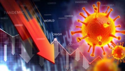 Stock ETFs Dump As Coronavirus Cases Spike