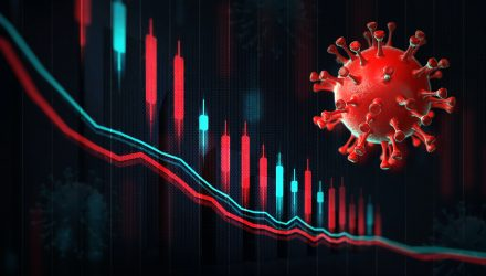 Dow plunges 1861 points; coronavirus squeezes United States markets