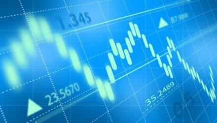 Stock Index ETFs Tread Water Near Last Week's Highs