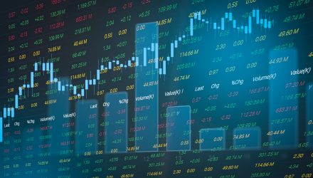 Stocks Index ETFs Roar Back Off Fresh Overnight Lows