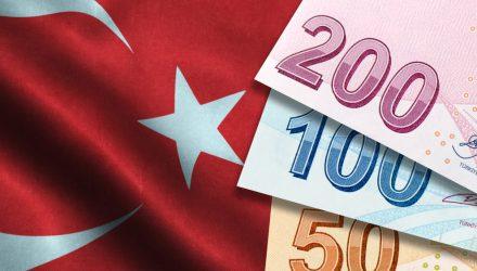 Turkey Current Account – Gone Bad