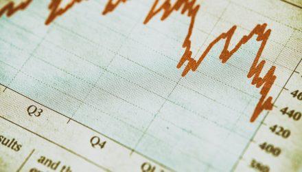 U.S. Stock ETFs Finish Higher to End Best Quarter Since 1998