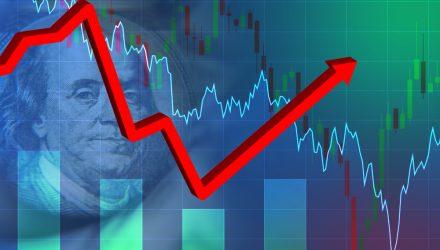 U.S. Stock ETFs Regain Footing After Early Stumble