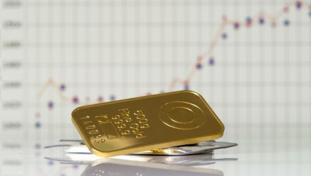 Uncertainty in Economic Recovery is Fueling Gold Prices