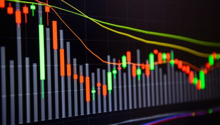 Volatility ETFs Spike on Fears of a Protracted Economic Downturn