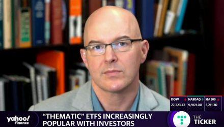 Yahoo Finance Dave Nadig On Rise Of Thematic ETFs, Amid Coronavirus