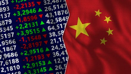 Are China ETFs Heading to Higher Heights This Summer?