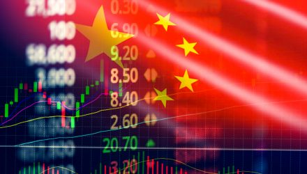 China Recovery Gains Pace