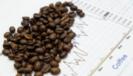 Coffee Supply Ample, Potentially Dragging on Related ETNs