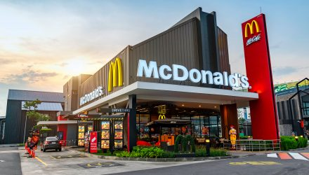 Consumer Services ETFs Slip Amid McDonald's Earnings