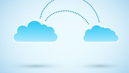 Covid-19 is Bringing About Opportunities in Cloud Computing ETFs