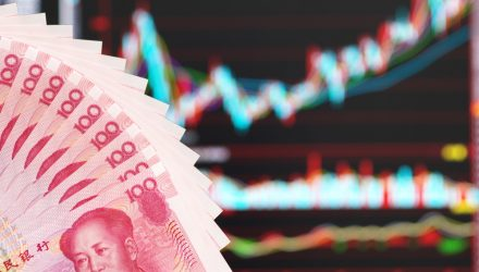 ETF of the Week Xtrackers Harvest CSI 300 China A-Shares ETF (ASHR)