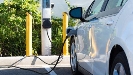 Electric Exuberance Drives DRIV Higher