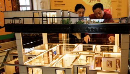 Get International Real Estate Exposure as China Rebounds from Pandemic