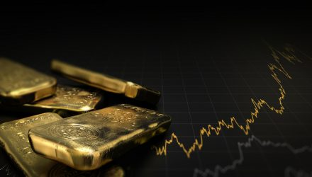 Gold ETFs Nearing Record Highs as Investors Hedge Bets