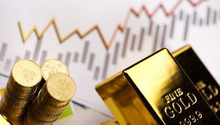 Gold breaks above $1,800, new mutli-year high, next levels eyed