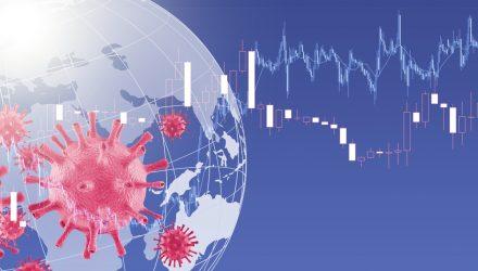 June Jobs Lift U.S. Stock ETFs, But COVID-19 Resurgence Still Hurts