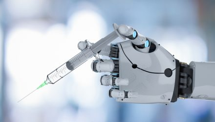 "Medical Robotics Reveal Promising Future for ""UBOT"" ETF"