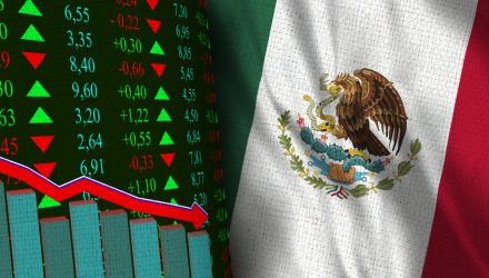 Mexico – Poster Child for Supply Shocks