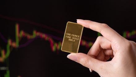 Record Gold Prices Could Come in Just a Matter of Time, Says Citi