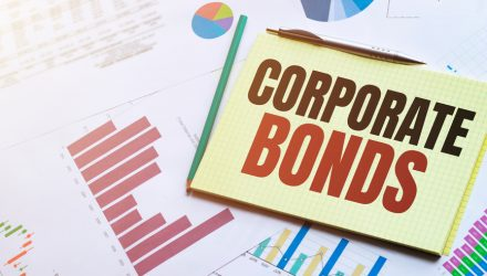 Second Quarter Saw Strong Returns in Corporate Bonds
