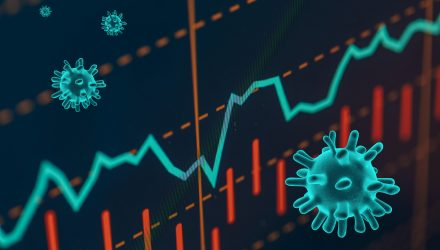Stock ETFs Sink Amid Poor Economic Data And Tech Slump