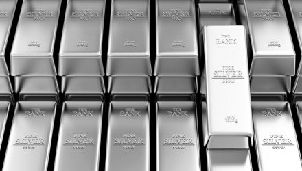 Surging Silver ETFs Find Multiple Supports