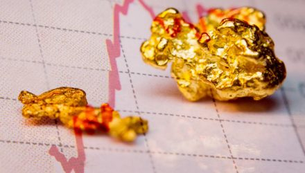 This Could Be the Perfect Storm that Pushes Gold to a New Record High