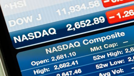 This ETF Looks at the Top Nasdaq Players with the Best Pricing Power