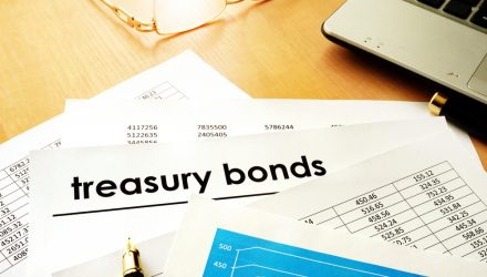 Treasury Bond ETFs Slip After Yields Hit Lowest Level Since Reopenings