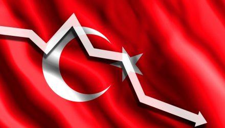 Turkey ETF Slide on Currency, EU Sanction Risks