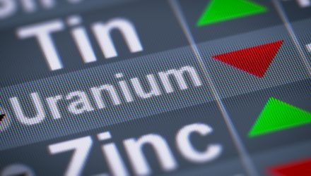 Uranium ETF Proves Pleasantly Surprising