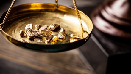 A Smart Beta Miner ETF to Capture the Gold Rush