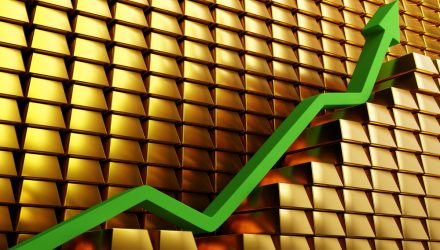 Can Gold Surpass the $3,000 Price Mark?