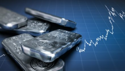 Could Silver ETFs Be Overtaking Gold Funds?