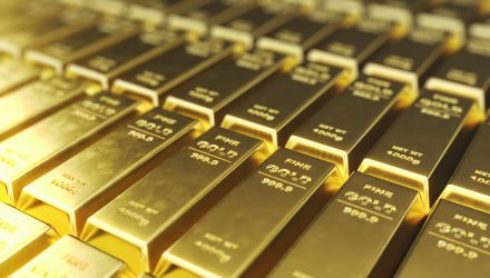 Gold Prices Hold Steady Above $2000, Driving ETFs Higher