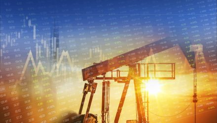Is Investing in Energy (ETFs) Worth it?