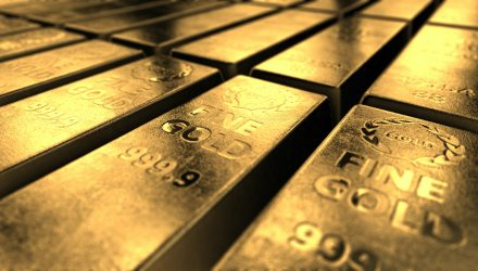 Is It Time To Hold Off On Gold ETFs For Now?