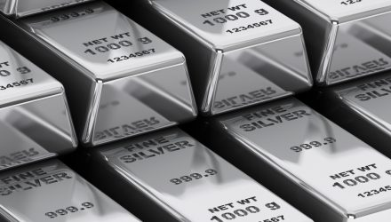Is the Silver Correction Finally Upon Us?