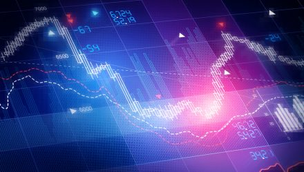 Is the U.S. Dollar Poised to Wreak Havoc on Emerging Markets?